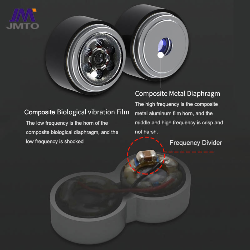 Dual drivers earphone with HIFI sound quality